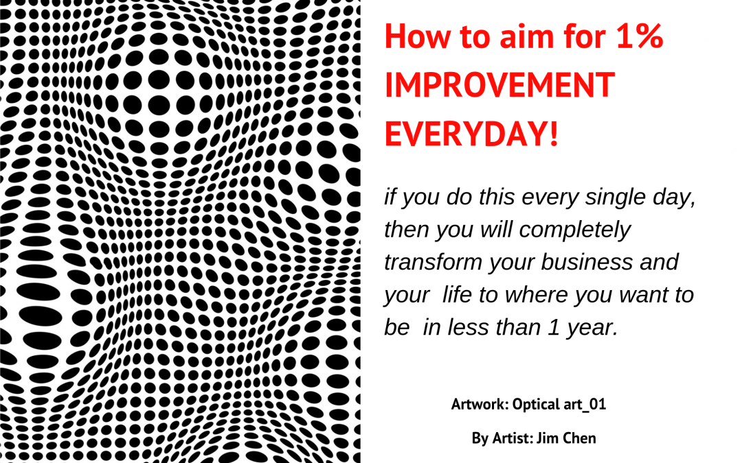 How to aim for 1% IMPROVEMENT EVERYDAY!